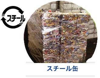 環境の取り組み スチール缶
